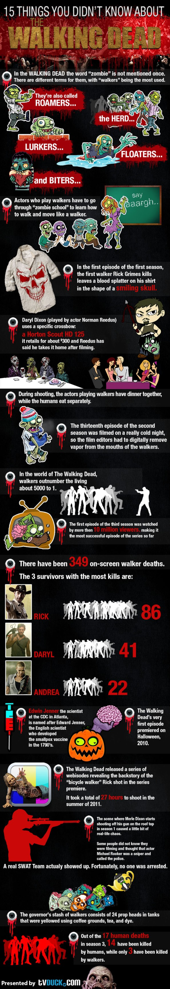 WalkingDeadInfographic