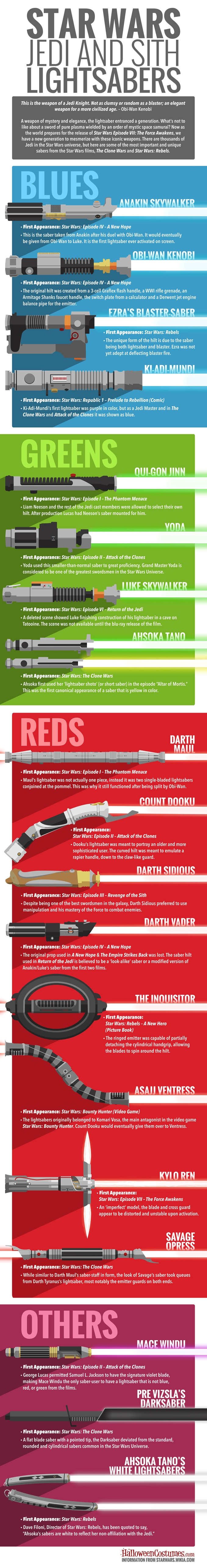 Star-Wars-Lightsabers-Infographic